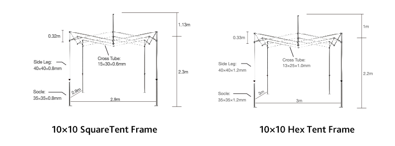 size details of canopy tents